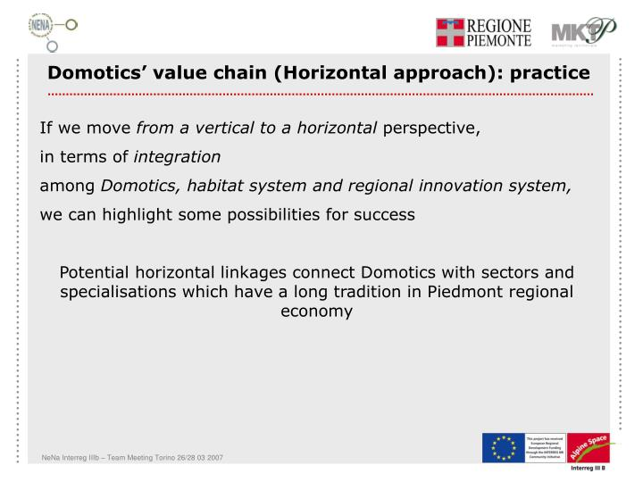 Domotics' value chain (Horizontal approach): practice
