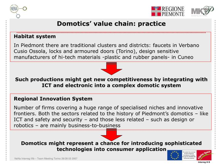 Domotics' value chain: practice