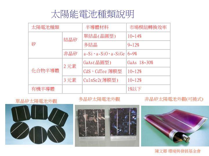太陽能電池種類說明