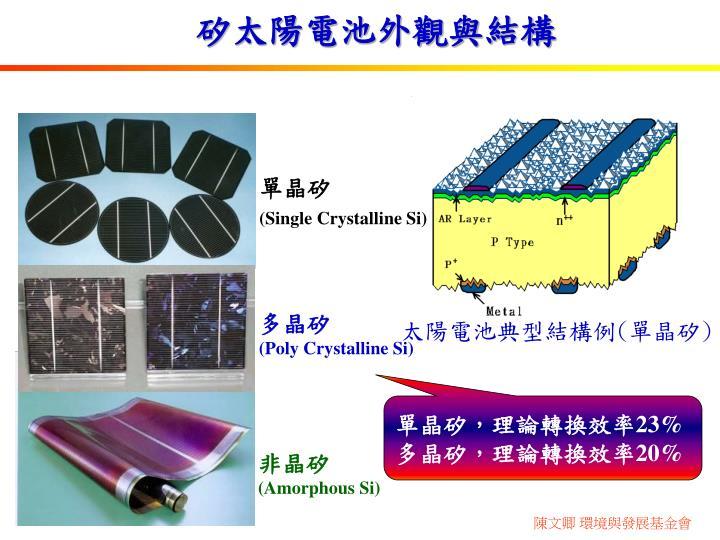 矽太陽電池外觀與結構