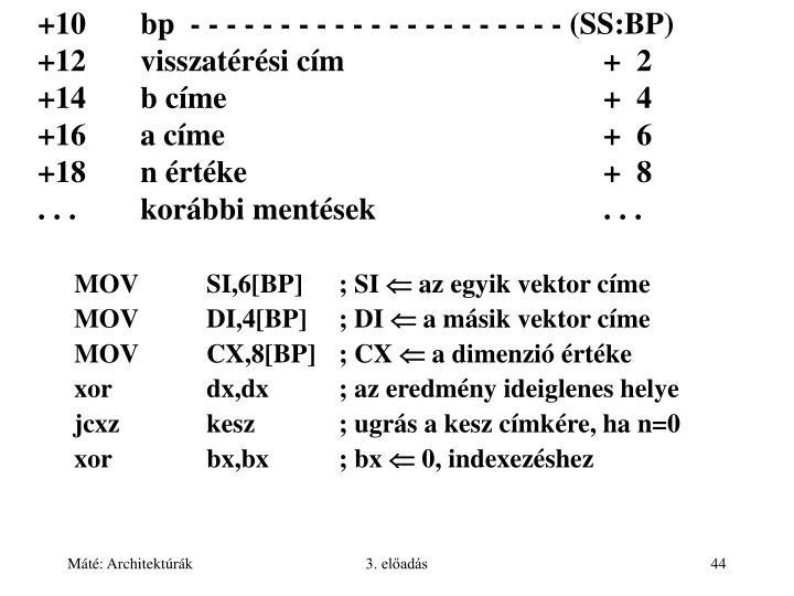 +10bp  - - - - - - - - - - - - - - - - - - - - - (SS:BP)