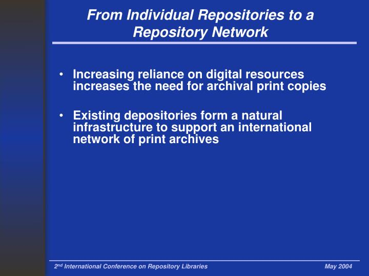 From Individual Repositories to a Repository Network