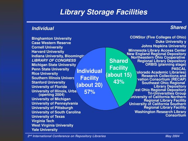 Library storage facilities
