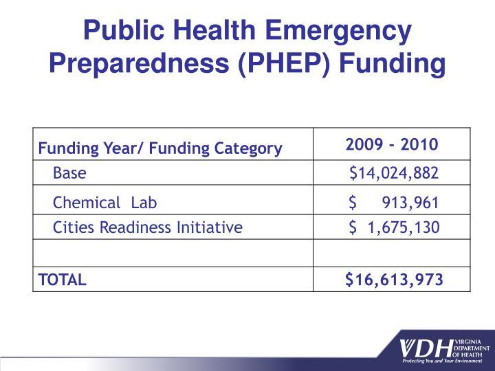 Public Health Emergency Preparedness (PHEP) Funding