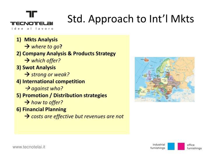 Std. Approach to Int'l Mkts