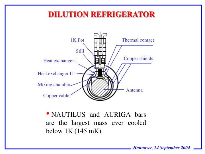 DILUTION REFRIGERATOR