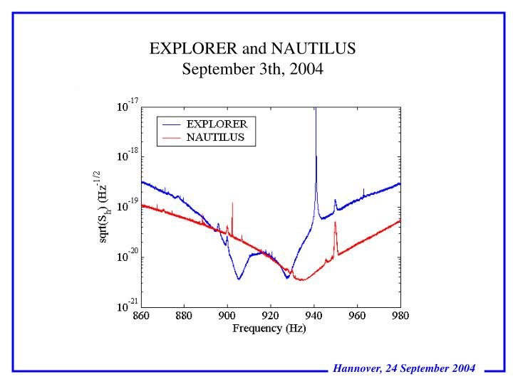 EXPLORER and NAUTILUS September 3th, 2004