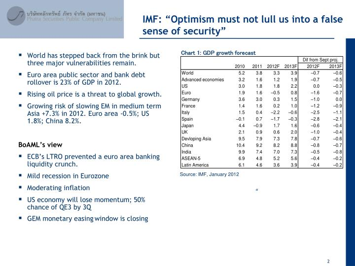 Imf optimism must not lull us into a false sense of security