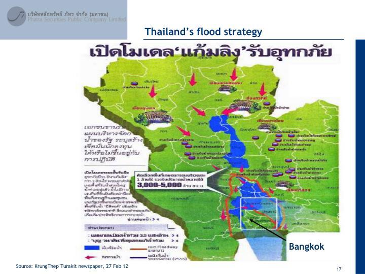 Thailand's flood strategy