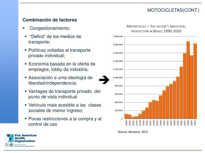 MOTOCICLETAS(CONT.)