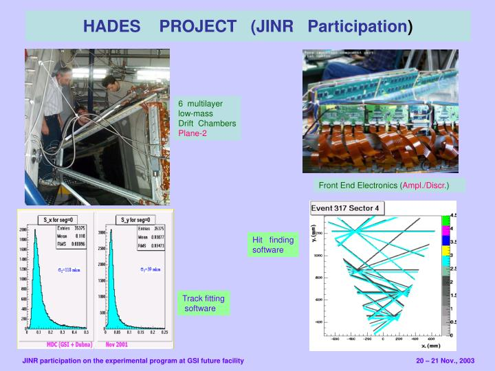 HADES    PROJECT   (JINR   Participation