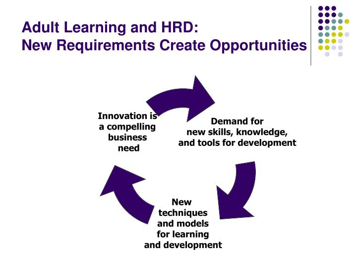 Adult learning and hrd new requirements create opportunities