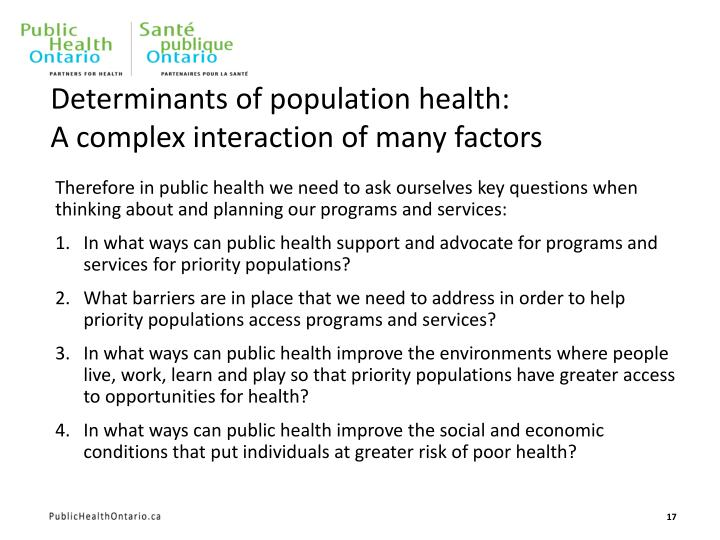 Determinants of population health: