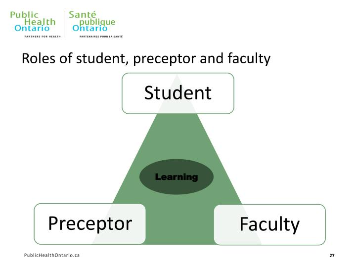 Roles of student, preceptor and faculty