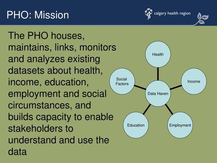PHO: Mission