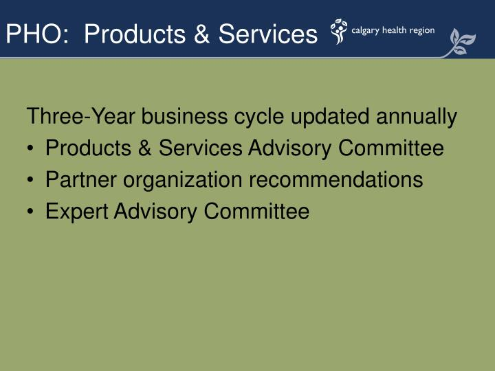Three-Year business cycle updated annually