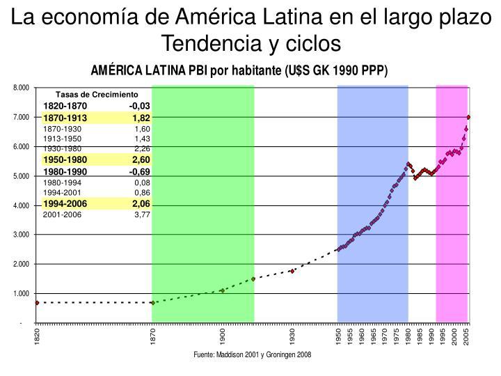 La economía de América Latina en el largo plazo