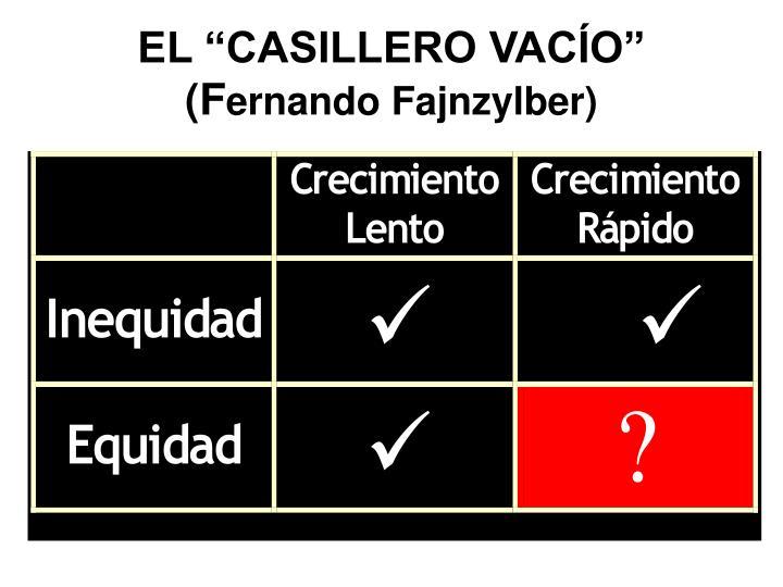 """EL """"CASILLERO VACÍO"""" (F"""