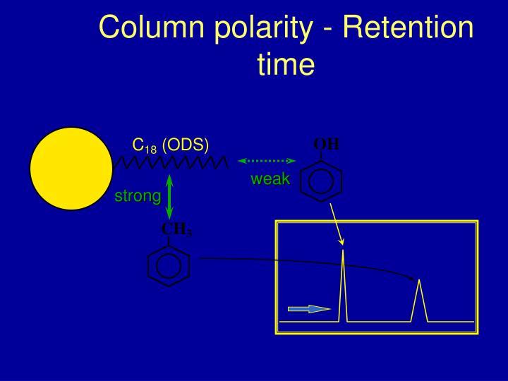 Column polarity - Retention time