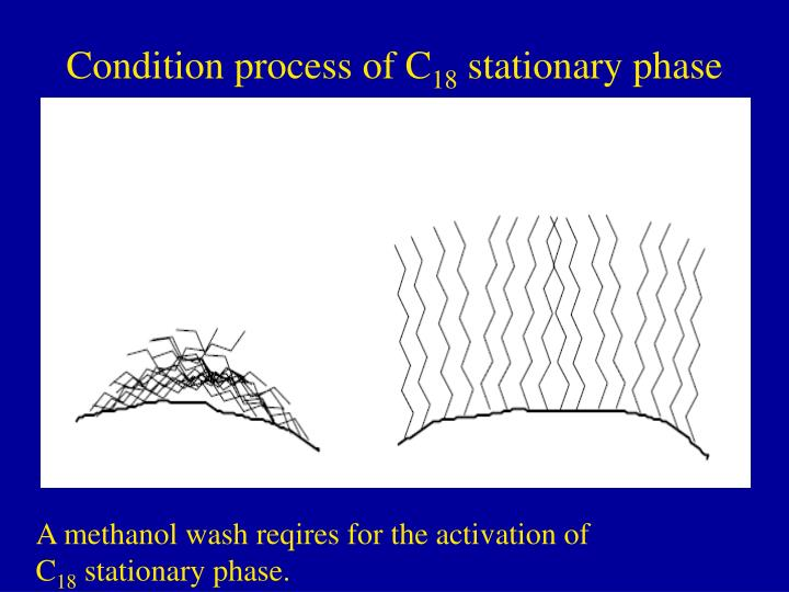 Condition process of C