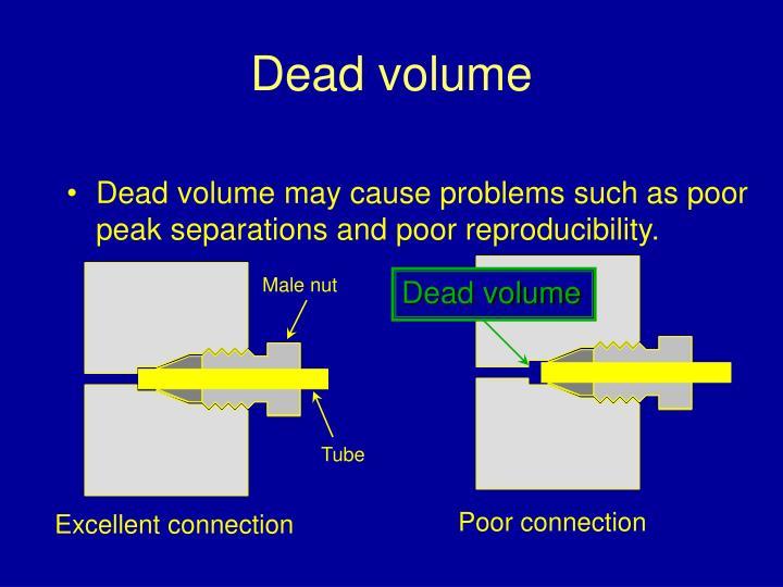 Dead volume
