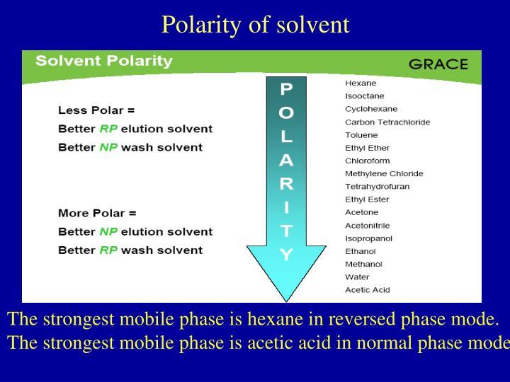 Polarity of solvent