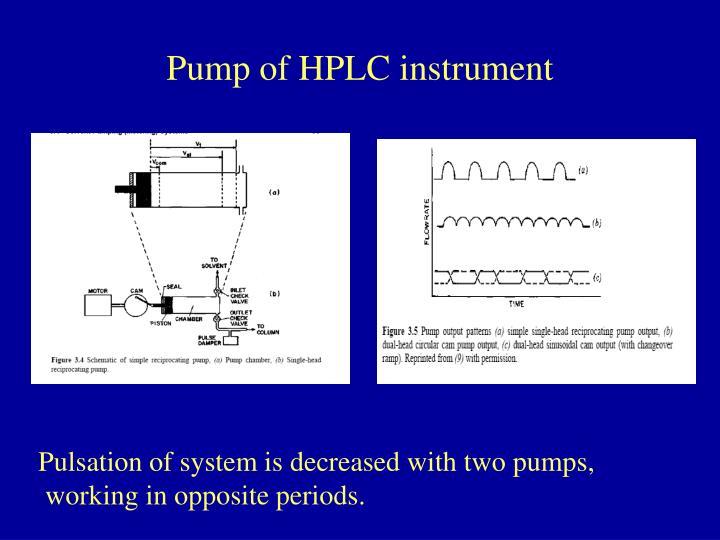 Pump of HPLC instrument