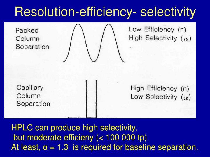 Resolution-efficiency- selectivity