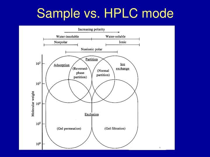 Sample vs. HPLC mode