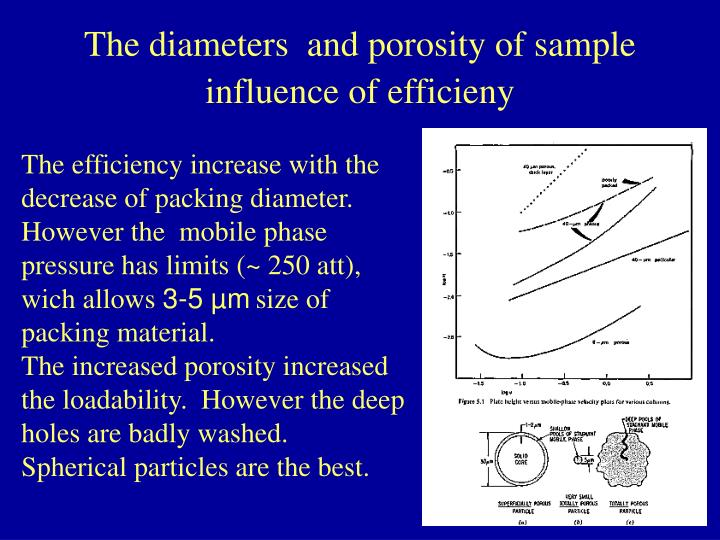 The diameters  and porosity of sample influence of efficieny
