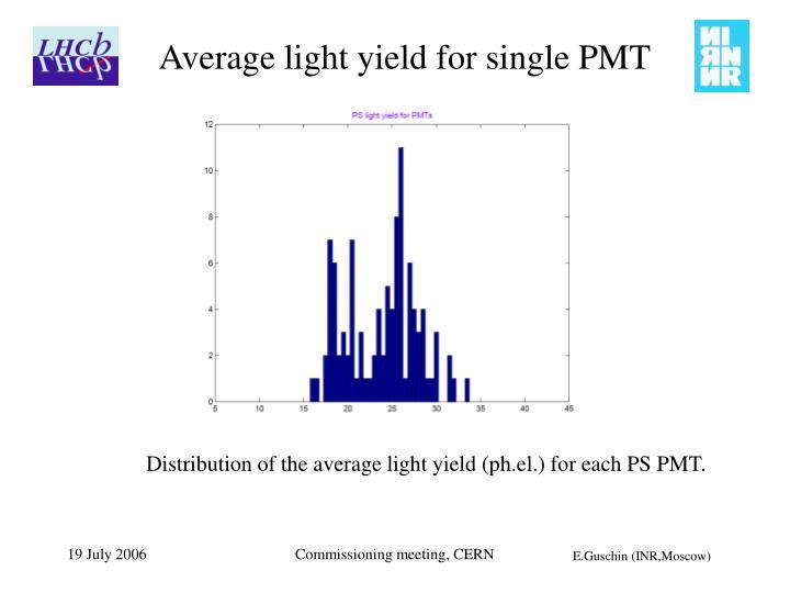Average light yield for single PMT
