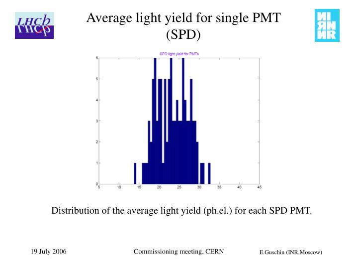 Average light yield for single PMT (SPD)
