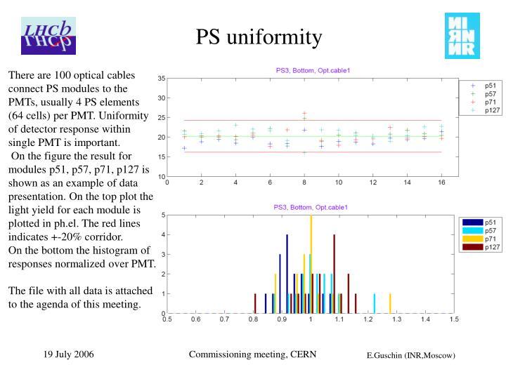 PS uniformity