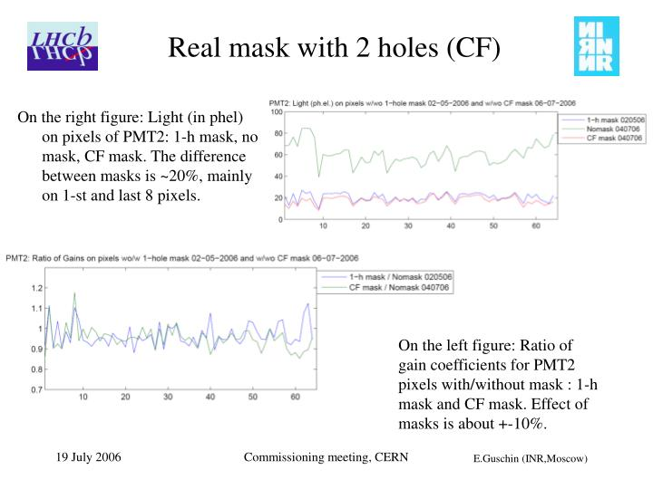 Real mask with 2 holes (CF)