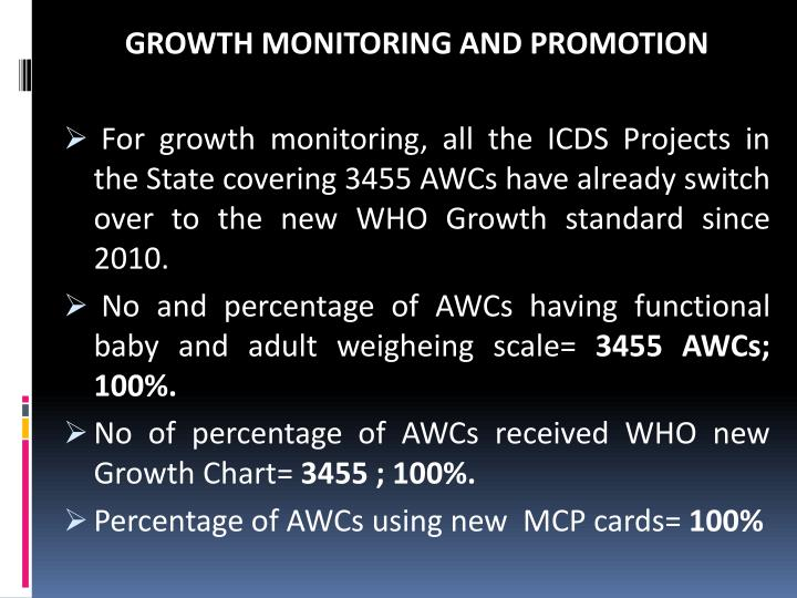 GROWTH MONITORING AND PROMOTION