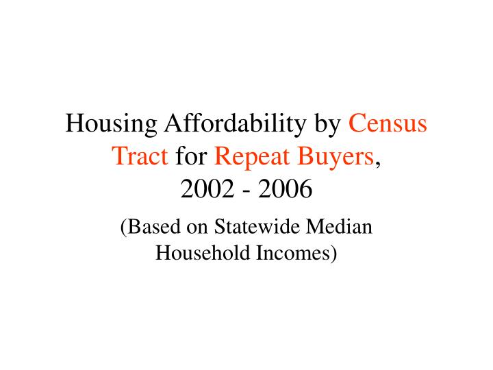Housing Affordability by