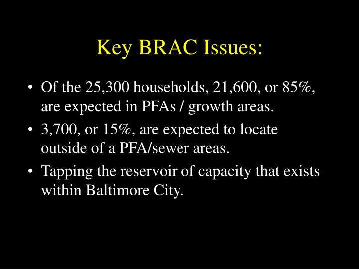 Key BRAC Issues: