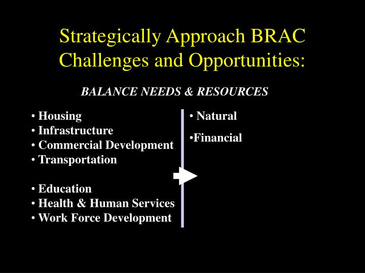 Strategically Approach BRAC Challenges and Opportunities: