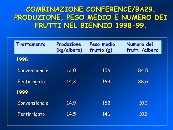 COMBINAZIONE CONFERENCE/BA29. PRODUZIONE, PESO MEDIO E NUMERO DEI FRUTTI NEL BIENNIO 1998-99.