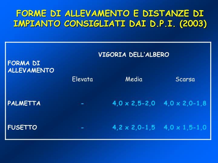 FORME DI ALLEVAMENTO E DISTANZE DI IMPIANTO CONSIGLIATI DAI D.P.I. (2003)