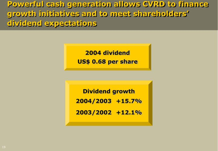 Powerful cash generation allows CVRD to finance growth initiatives and to meet shareholders' dividend expectations