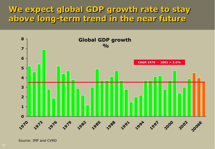 We expect global GDP growth rate to stay above long-term trend in the near future
