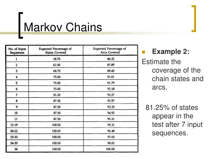 Markov Chains