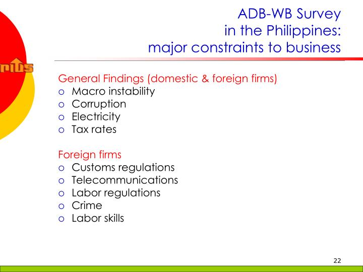 ADB-WB Survey