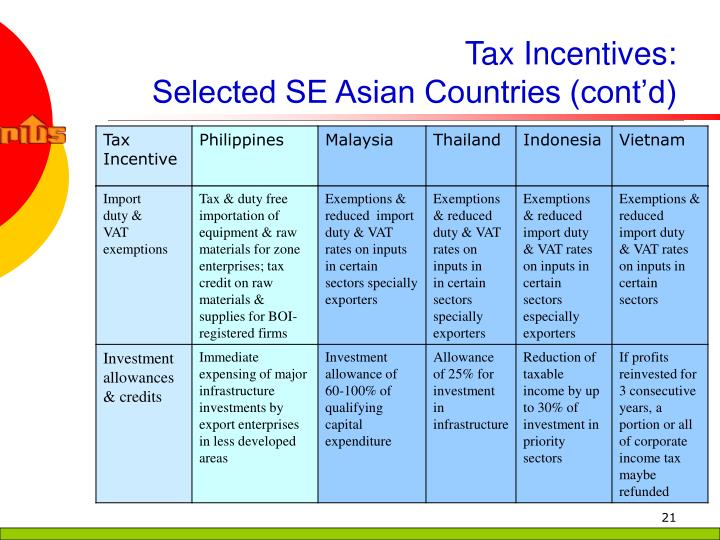 Tax Incentives: