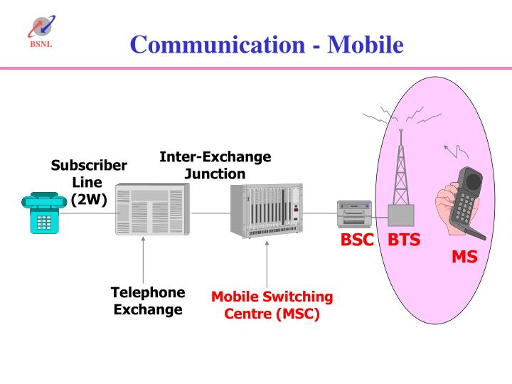 Communication mobile