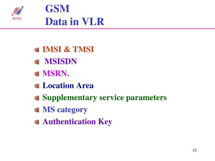 IMSI & TMSI
