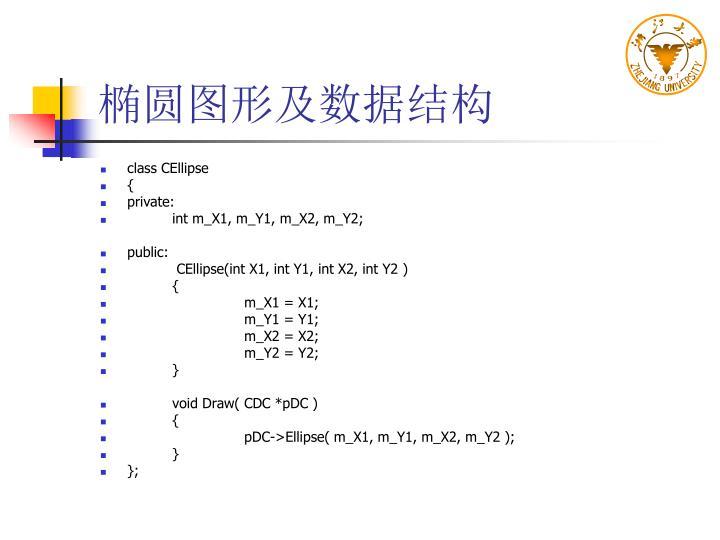 椭圆图形及数据结构