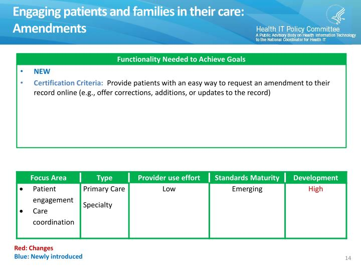 Engaging patients and families in their
