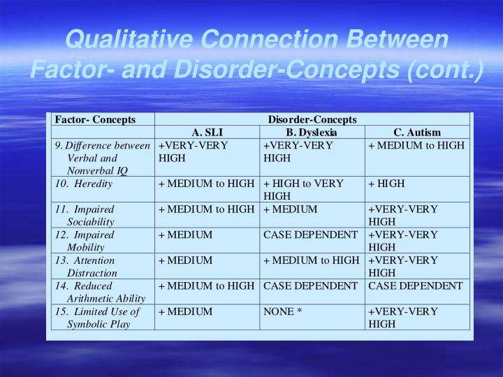 Qualitative Connection Between Factor- and Disorder-Concepts (cont.)